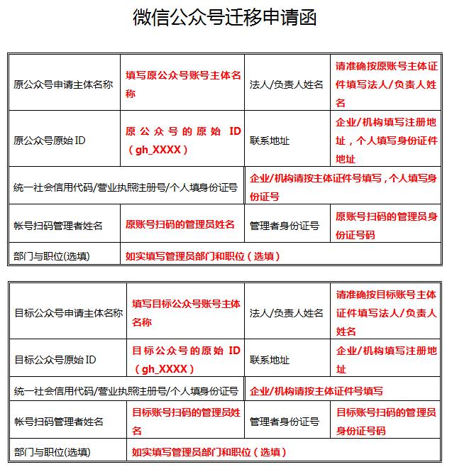 迁移申请函填写模板(图1)